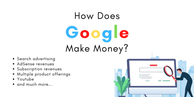 How Does Google Make Money With FREE Search? [Business Model Case Study]
