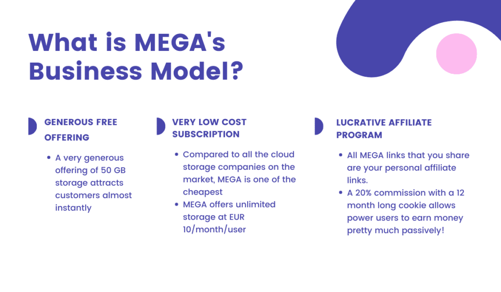 What is MEGA business model