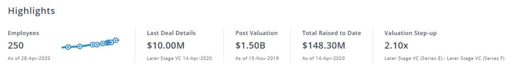 Duolingo Valuation