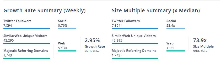 growth rate summary 1mg