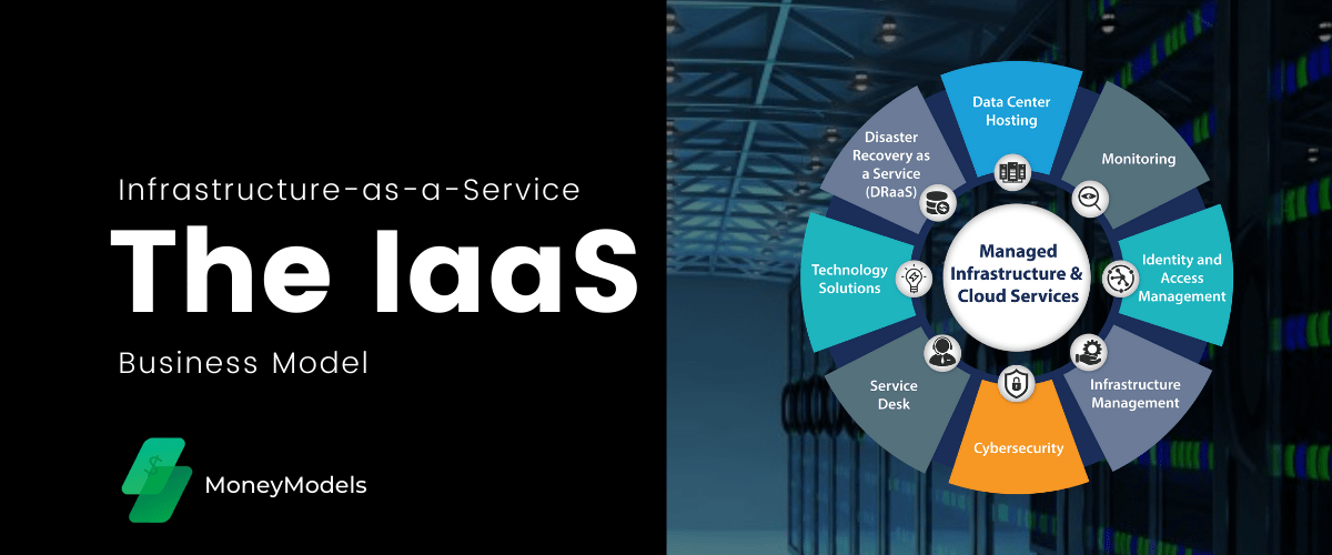 IaaS Business Model [Easy Explanation]